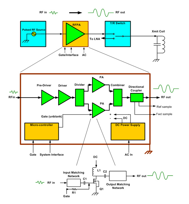 Introduction to NMRMRI Amplifiers   CPC Amps